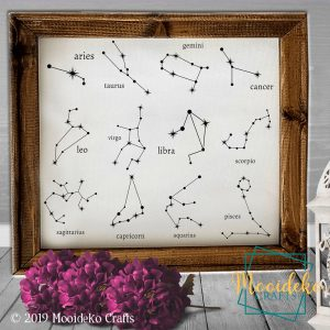 Zodiac Signs Reverse Canvas Wall Decoration